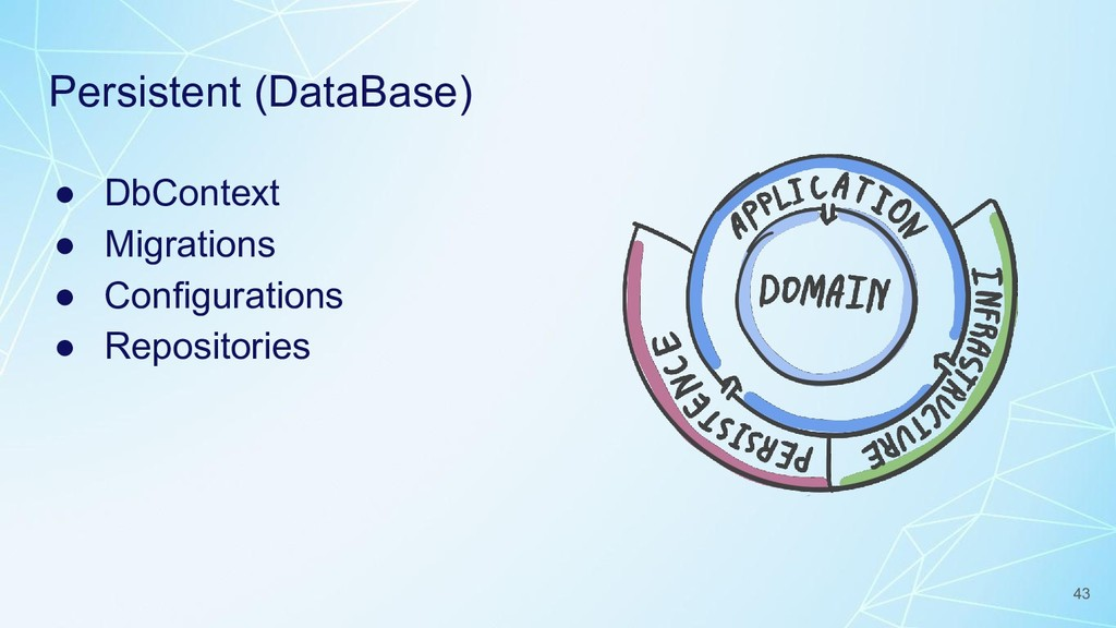 Persistent (DataBase) ● DbContext ● Migrations ...