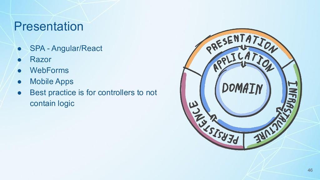 Presentation ● SPA - Angular/React ● Razor ● We...
