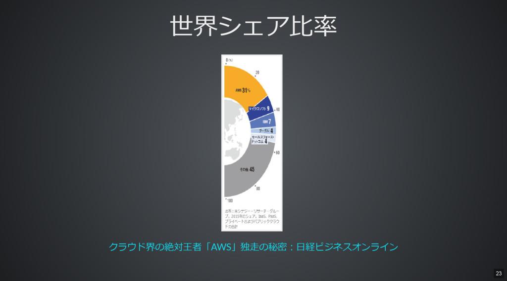 世界シェア比率 クラウド界の絶対王者「AWS」独走の秘密:日経ビジネスオンライン 23
