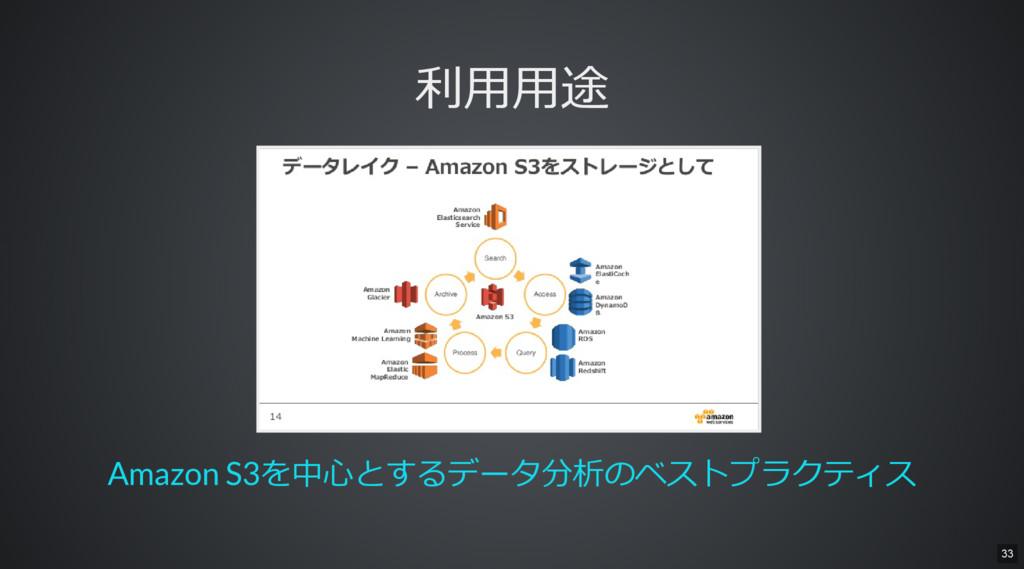 利用用途 Amazon S3を中心とするデータ分析のベストプラクティス 33