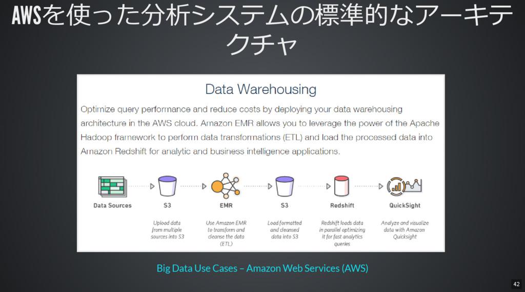 AWSを使った分析システムの標準的なアーキテ クチャ Big Data Use Cases –...