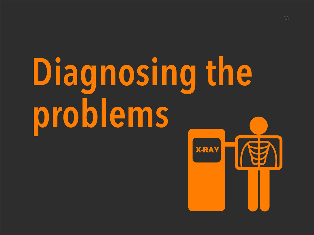 Diagnosing the problems 13