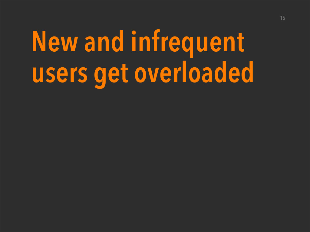 New and infrequent users get overloaded 15