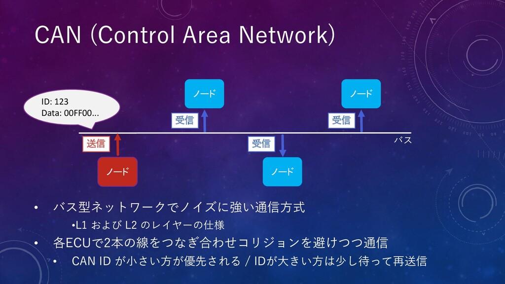 CAN (Control Area Network) • バス型ネットワークでノイズに強い通信...