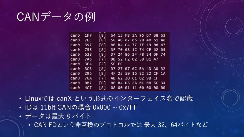 • Linuxでは canX という形式のインターフェイス名で認識 • IDは 11bit C...