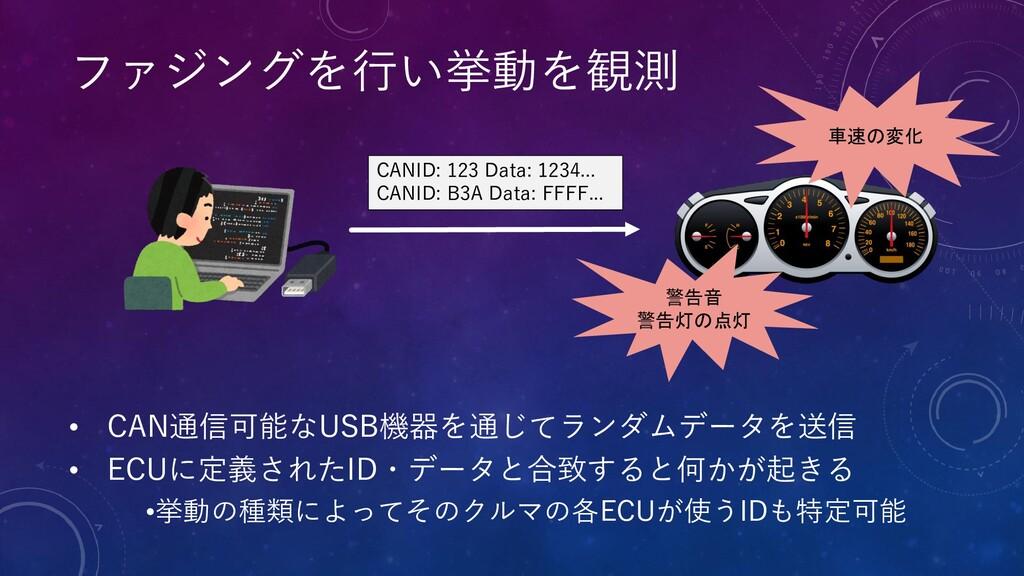 ファジングを行い挙動を観測 • CAN通信可能なUSB機器を通じてランダムデータを送信 • E...