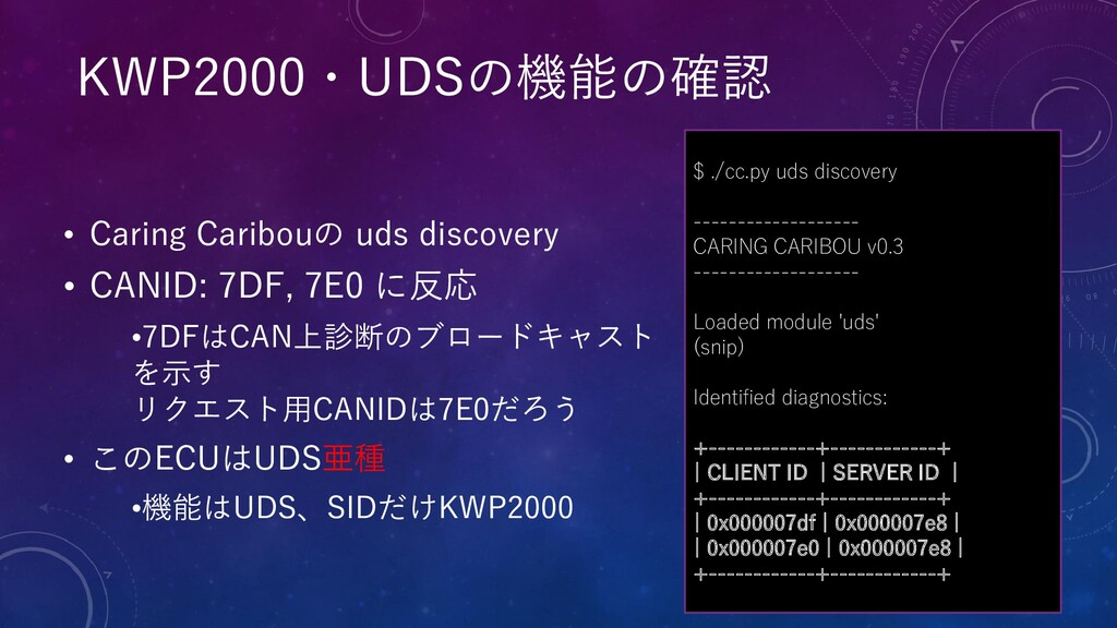 • Caring Caribouの uds discovery • CANID: 7DF, 7...