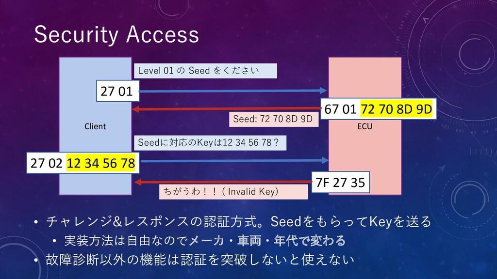 • チャレンジ&レスポンスの認証方式。SeedをもらってKeyを送る • 実装方法は自由なので...