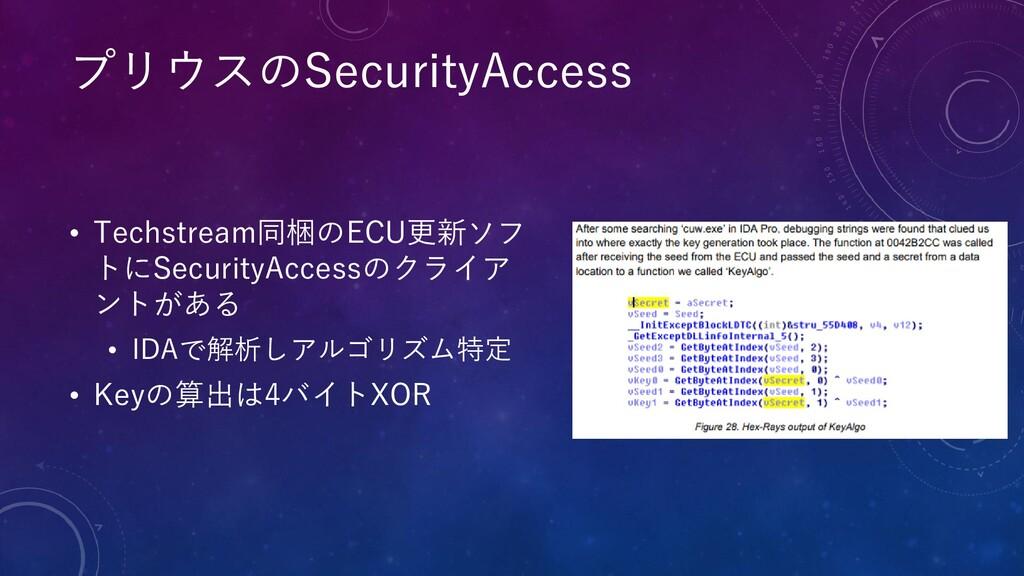 • Techstream同梱のECU更新ソフ トにSecurityAccessのクライア ント...