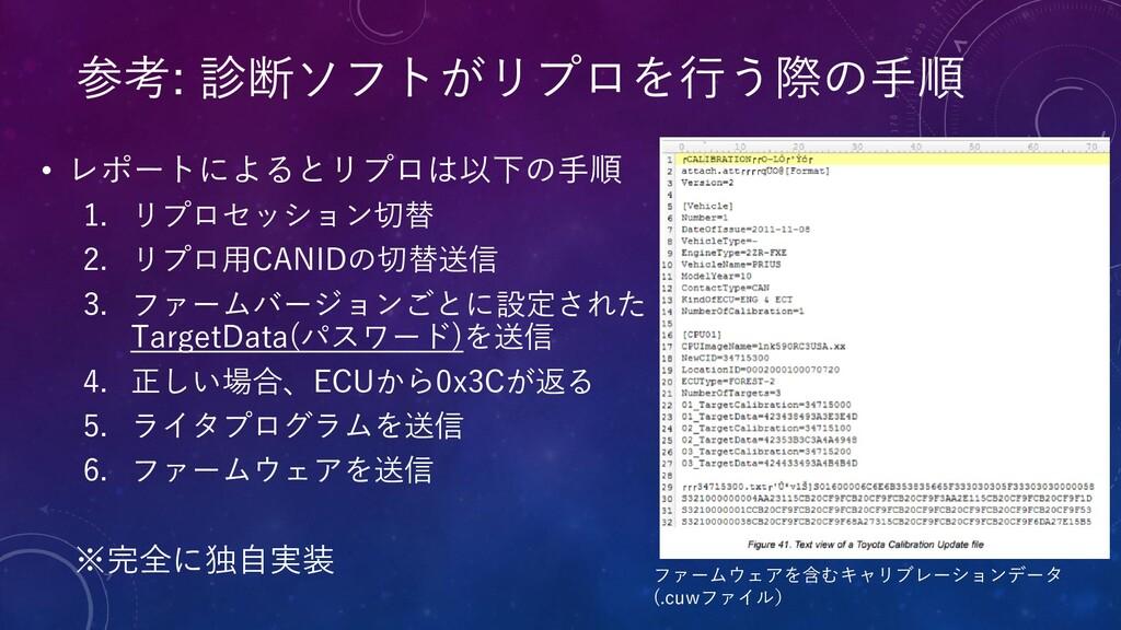 • レポートによるとリプロは以下の手順 1. リプロセッション切替 2. リプロ用CANIDの...