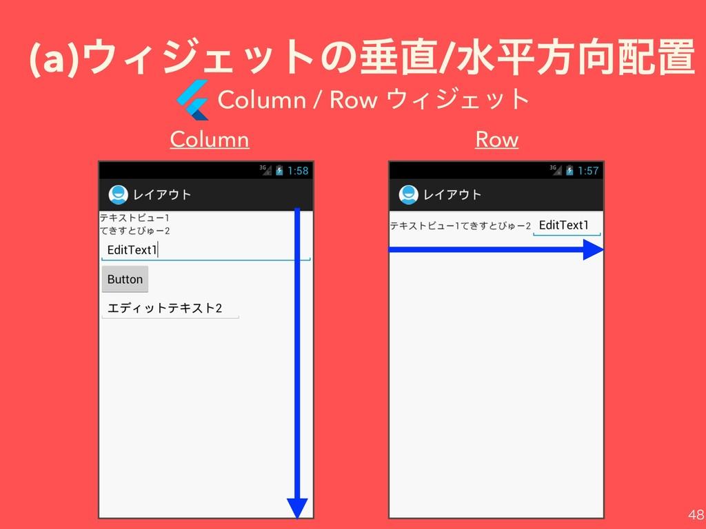 (a)ΟδΣοτͷਨ/ਫฏํஔ Column / Row ΟδΣοτ Co...