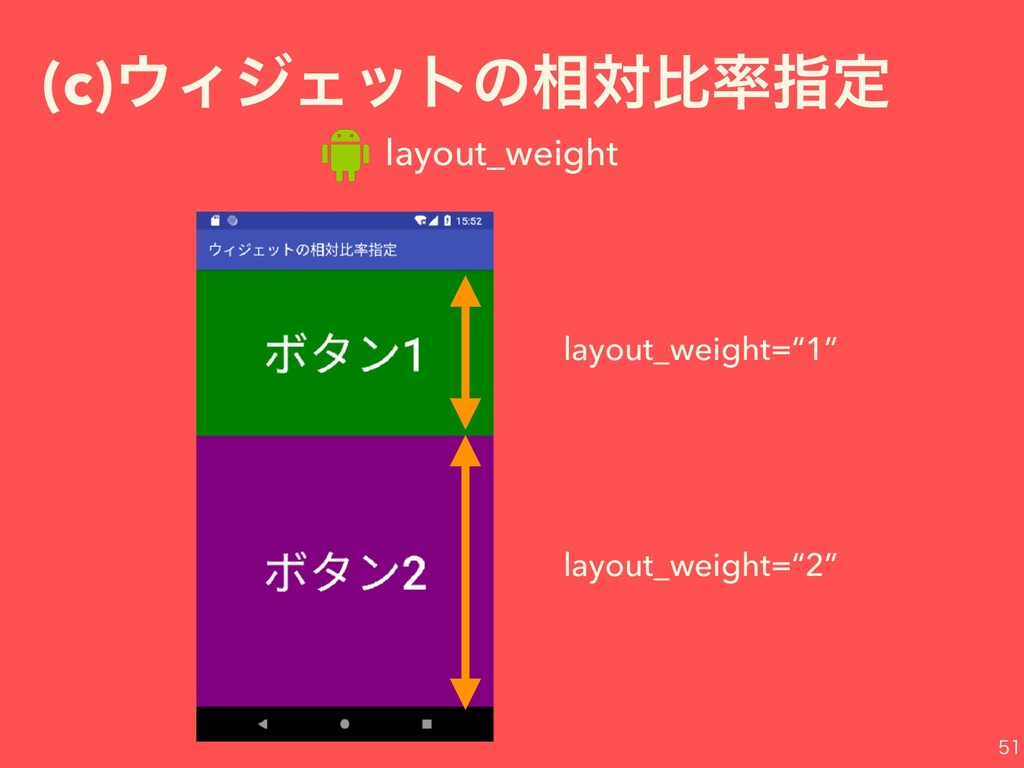 (c)΢ΟδΣοτͷ૬ରൺ཰ࢦఆ layout_weight layout_weig...