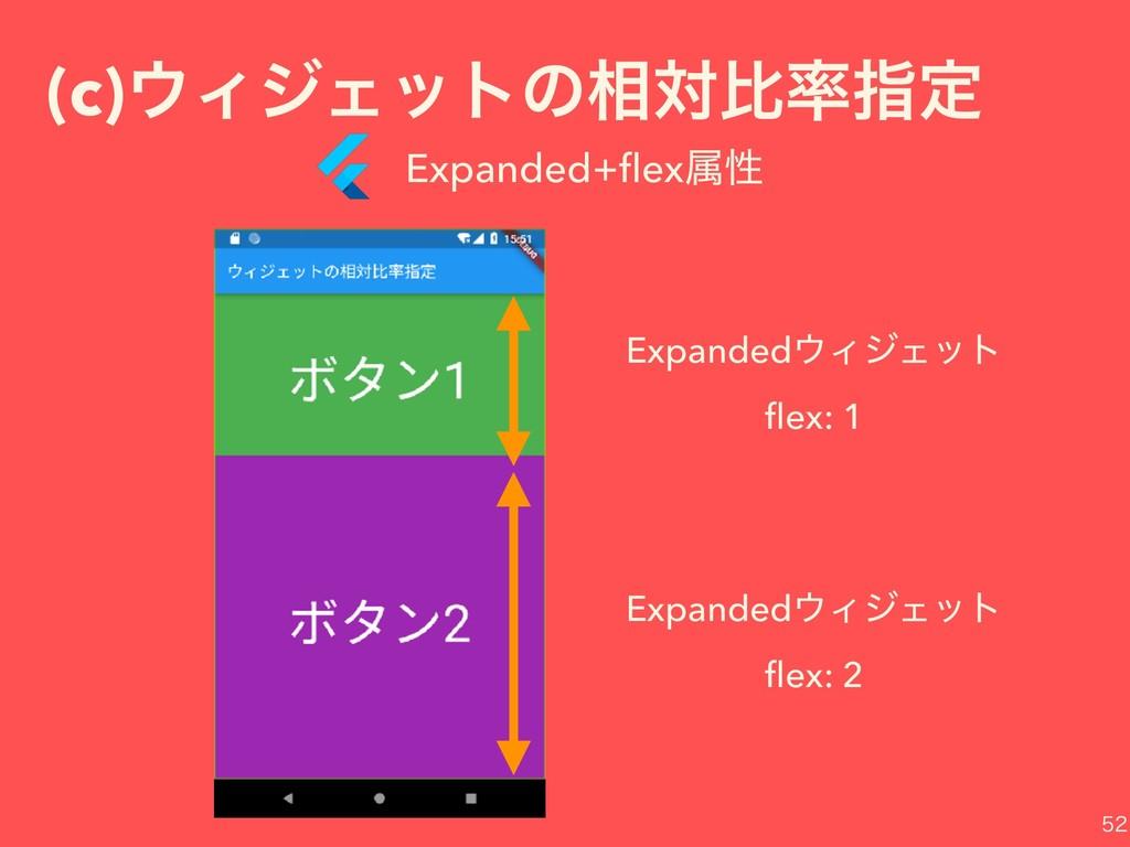 (c)ΟδΣοτͷ૬ରൺࢦఆ Expanded+flexଐੑ ExpandedΟ...