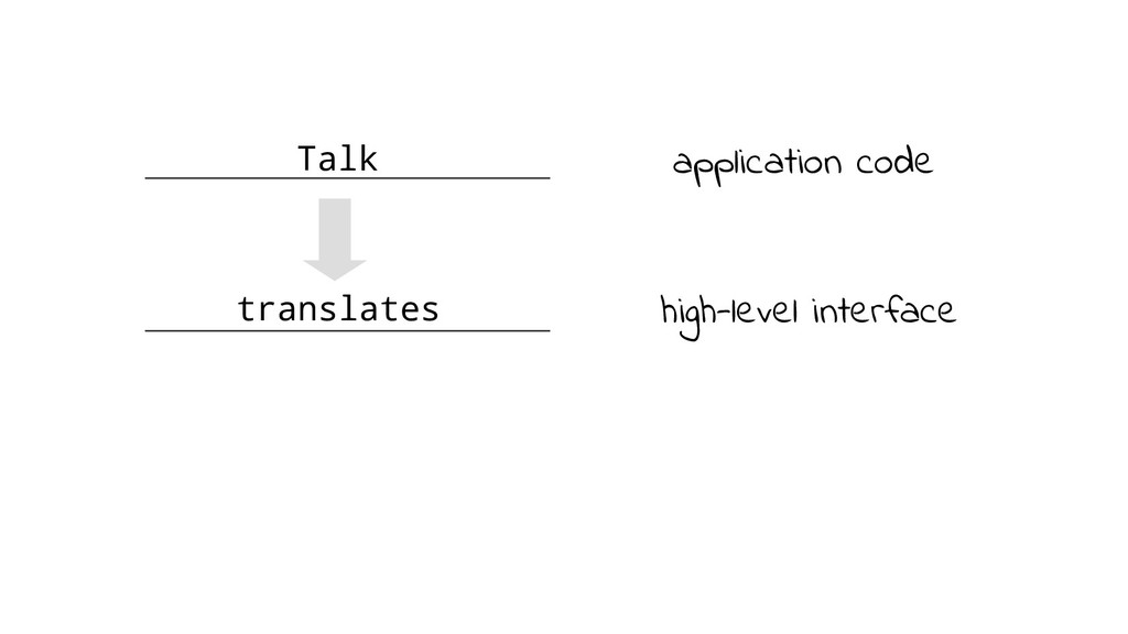 Talk translates application code high-level int...