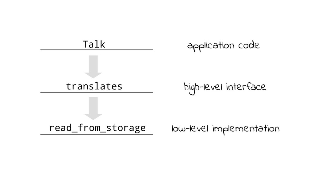 Talk translates read_from_storage application c...