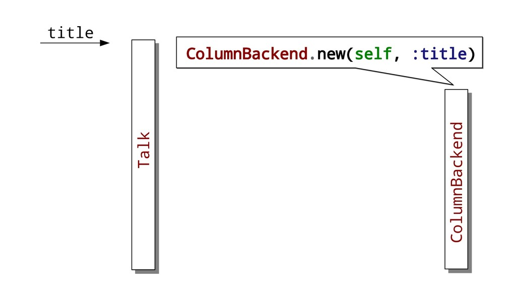 Talk ColumnBackend title ColumnBackend.new(self...