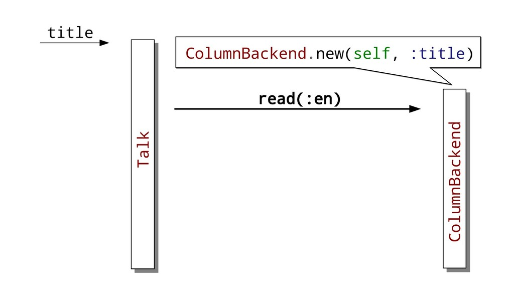 Talk read(:en) ColumnBackend title ColumnBacken...