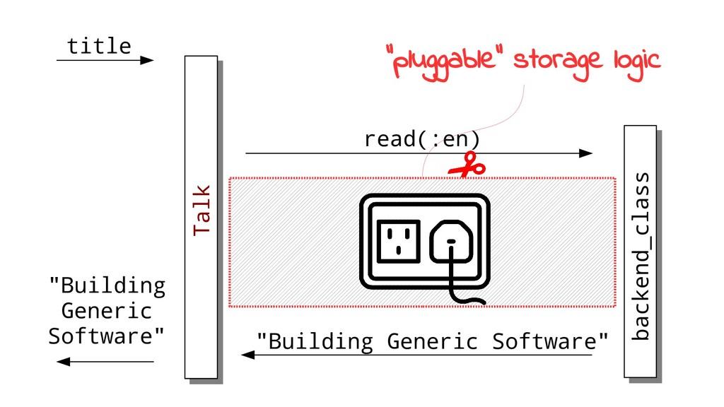 """Talk read(:en) backend_class """"Building Generic ..."""