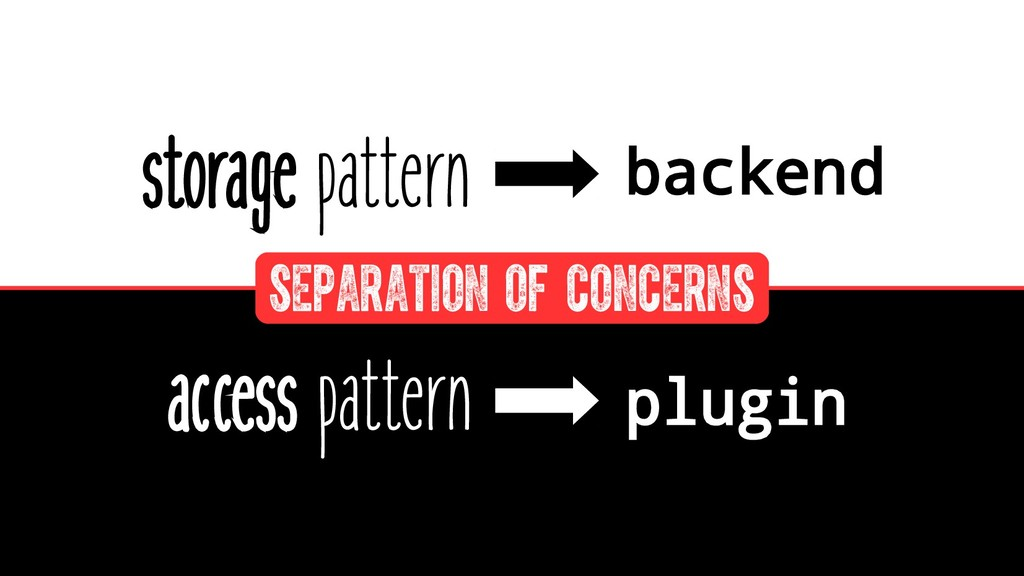 storage pattern access pattern backend plugin s...