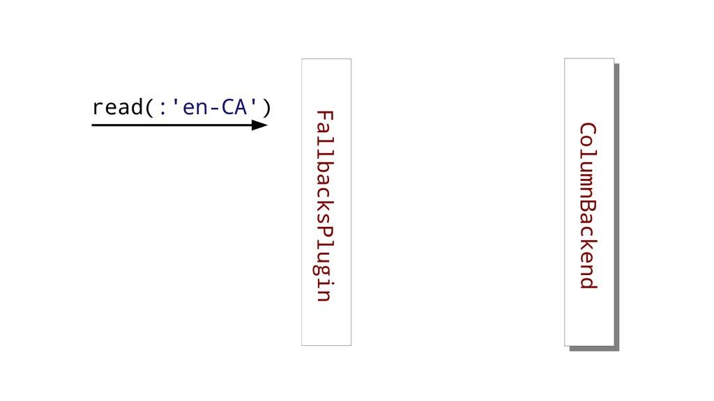 ColumnBackend FallbacksPlugin read(:'en-CA')