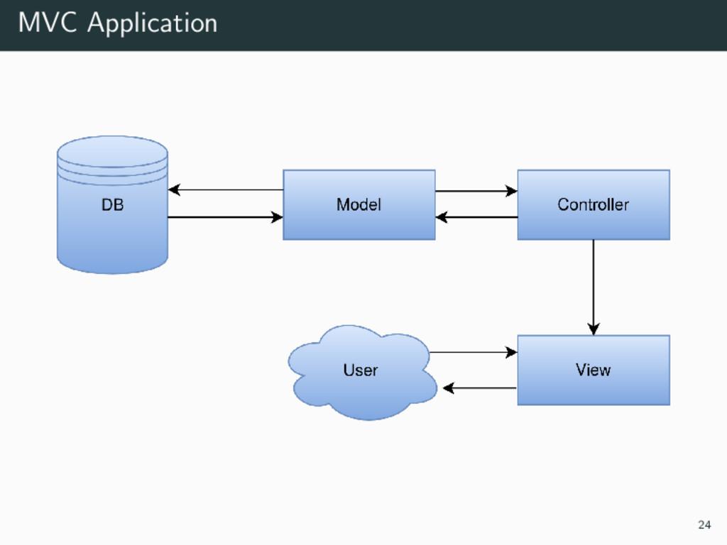 MVC Application 24