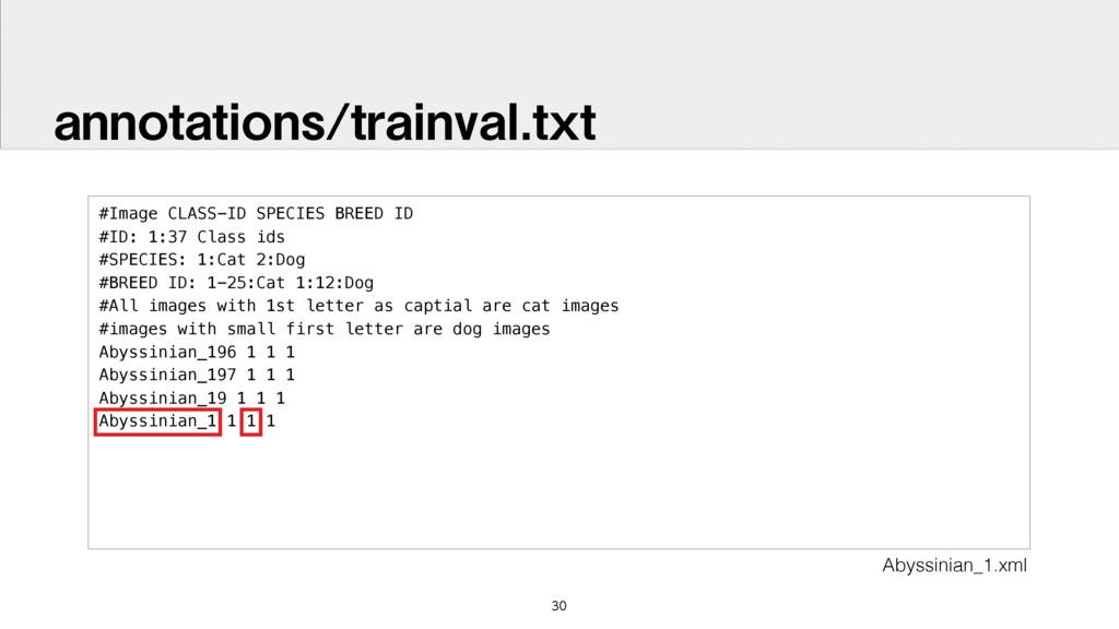 #Image CLASS-ID SPECIES BREED ID #ID: 1:37 Clas...