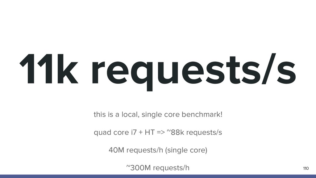 11k requests/s 110 this is a local, single core...
