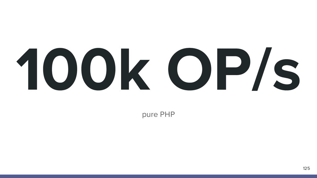 100k OP/s pure PHP 125