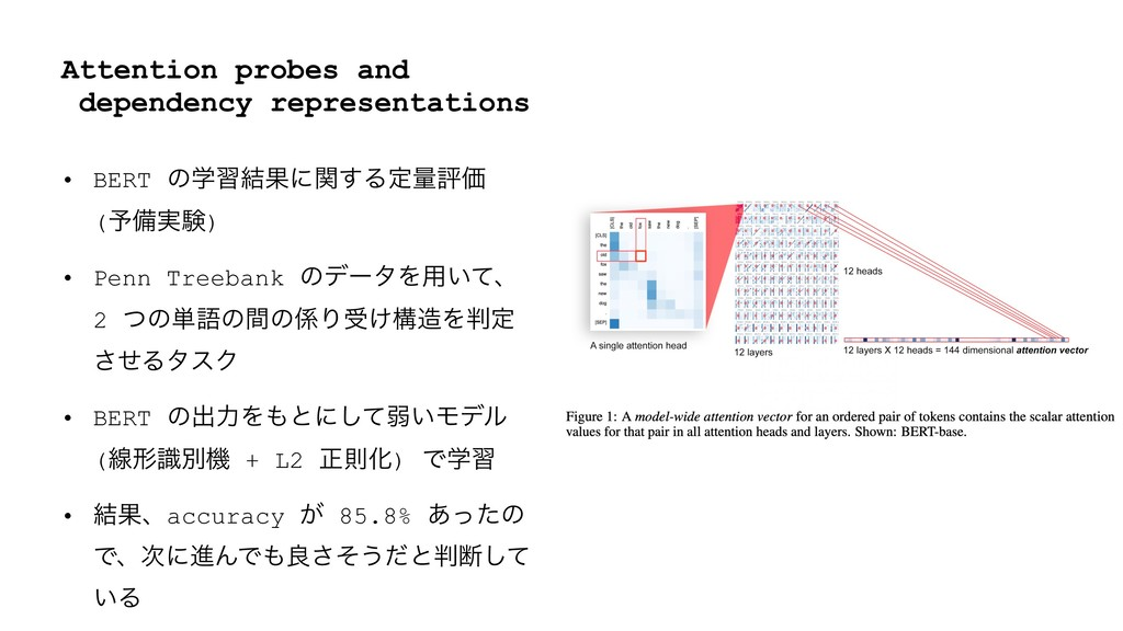 Attention probes and dependency representations...