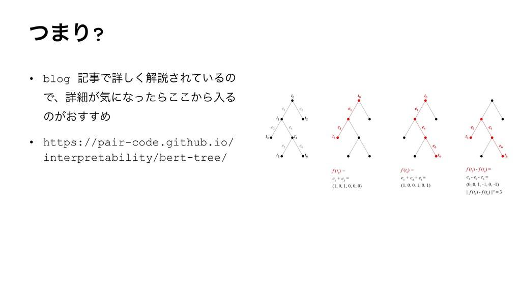 ͭ·Γ? • blog هͰৄ͘͠ղઆ͞Ε͍ͯΔͷ Ͱɺৄࡉ͕ؾʹͳͬͨΒ͔͜͜ΒೖΔ ͷ͕...