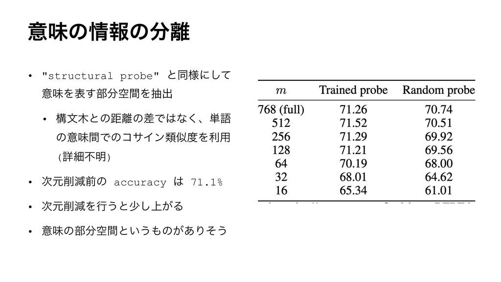 "ҙຯͷใͷ • ""structural probe"" ͱಉ༷ʹͯ͠ ҙຯΛද͢෦ۭؒΛ..."