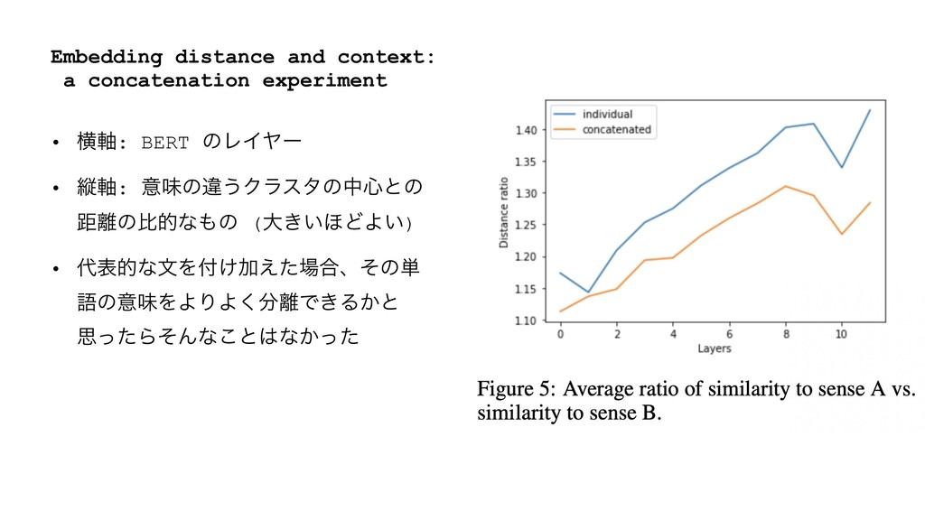 Embedding distance and context: a concatenation...