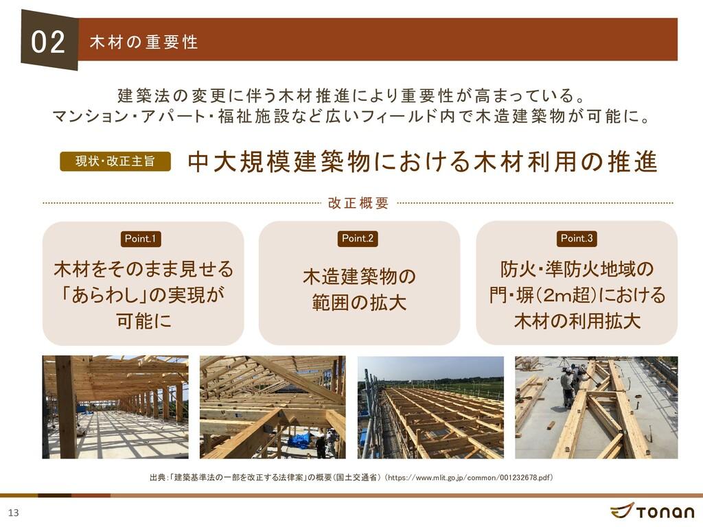 13 02 木材の重要性 建築法の変更に伴う木材推進により重要性が高まっている。 マンション・...