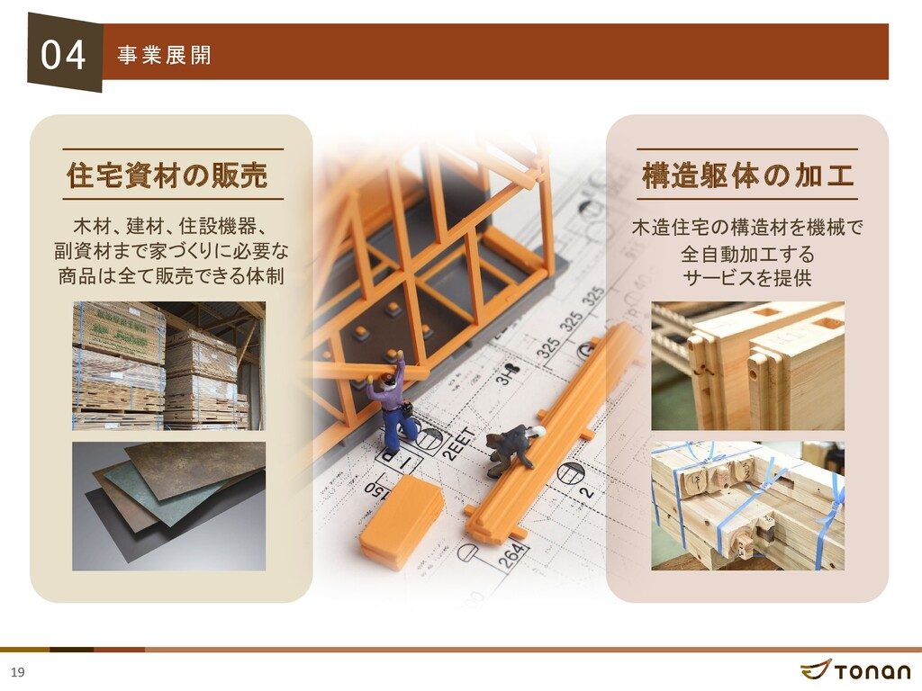 19 04 事業展開 木材、建材、住設機器、 副資材まで家づくりに必要な 商品は全て販売できる...