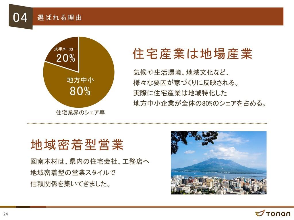 24 04 選ばれる理由 気候や生活環境、地域文化など、 様々な要因が家づくりに反映される。 ...