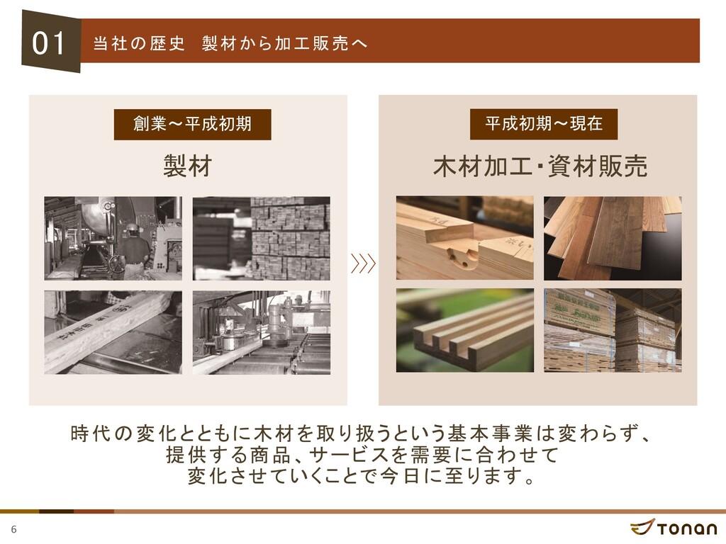 6 01 当社の歴史 製材から加工販売へ 製材 木材加工・資材販売 創業~平成初期 時代の変化...