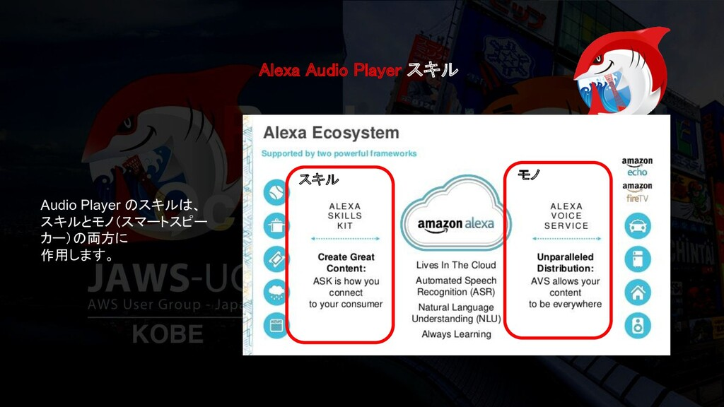Alexa Audio Player スキル スキル モノ Audio Player の...