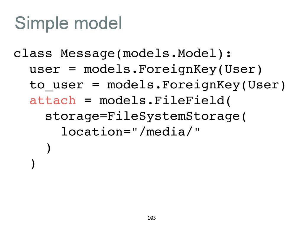 Simple model class Message(models.Model):! user...
