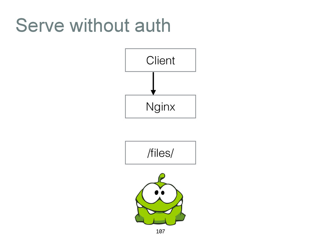 Serve without auth 107 Client Nginx /files/