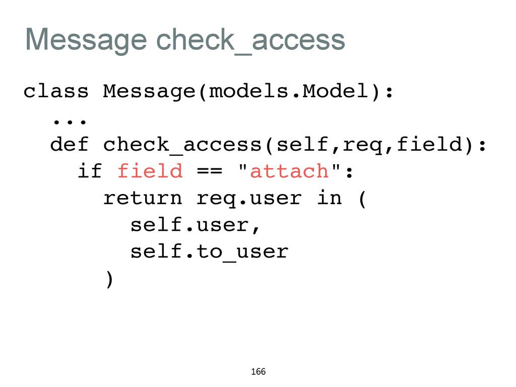 Message check_access class Message(models.Model...