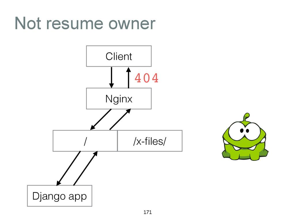 Not resume owner Client / /x-files/ Django app N...