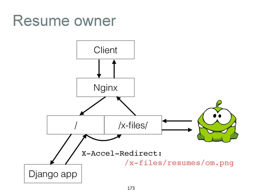 Resume owner Client / /x-files/ Django app Nginx...
