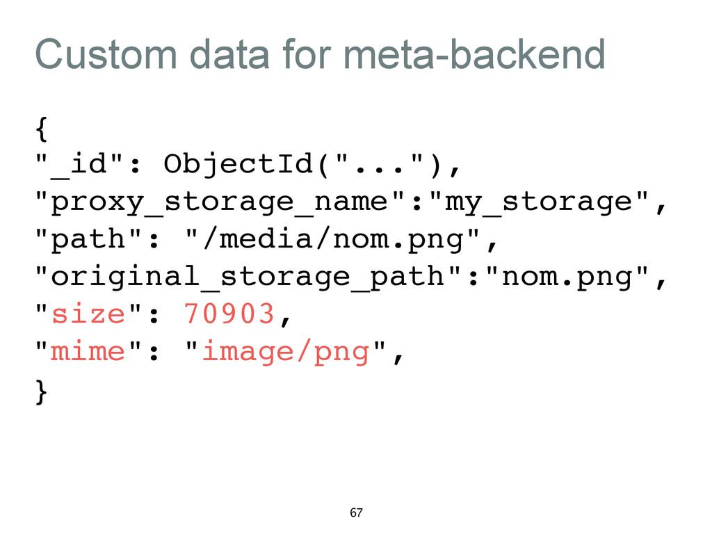 "Custom data for meta-backend {! ""_id"": ObjectId..."