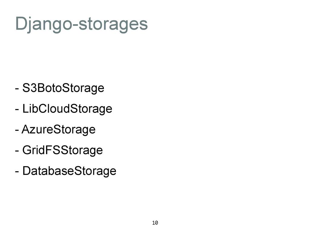 Django-storages - S3BotoStorage - LibCloudStora...