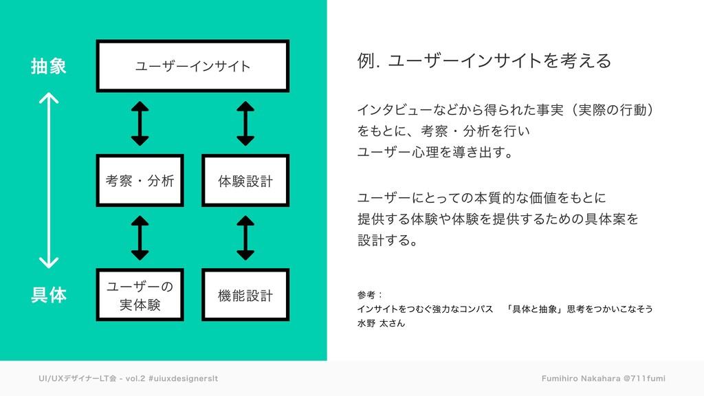 抽象 具体 UI/UXデザイナーLT会 - vol.2 #uiuxdesignerslt Fu...