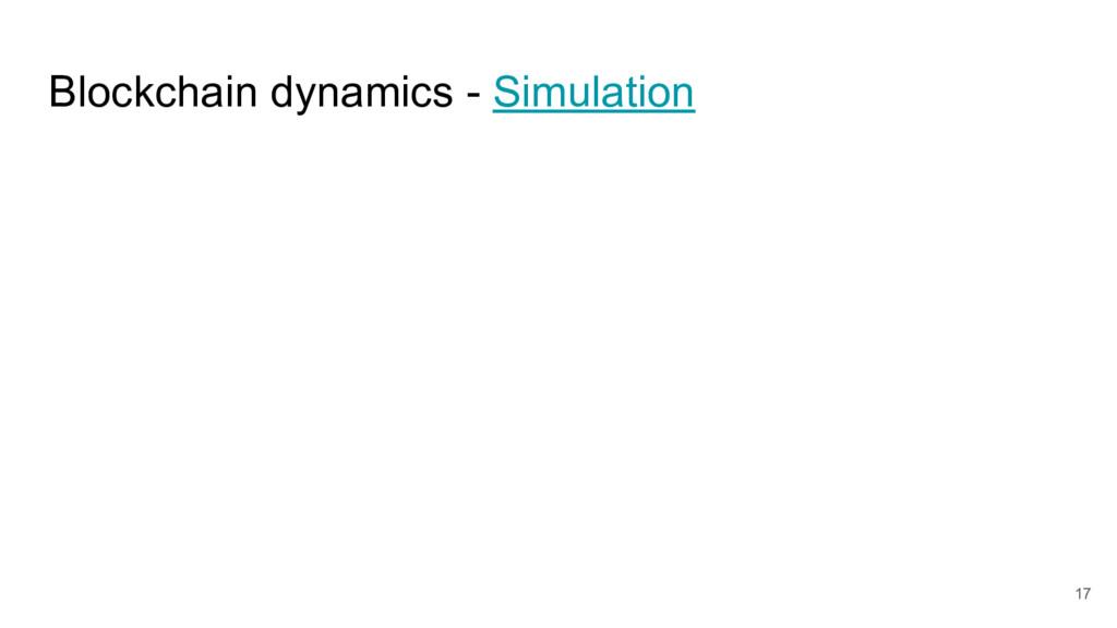 Blockchain dynamics - Simulation 17