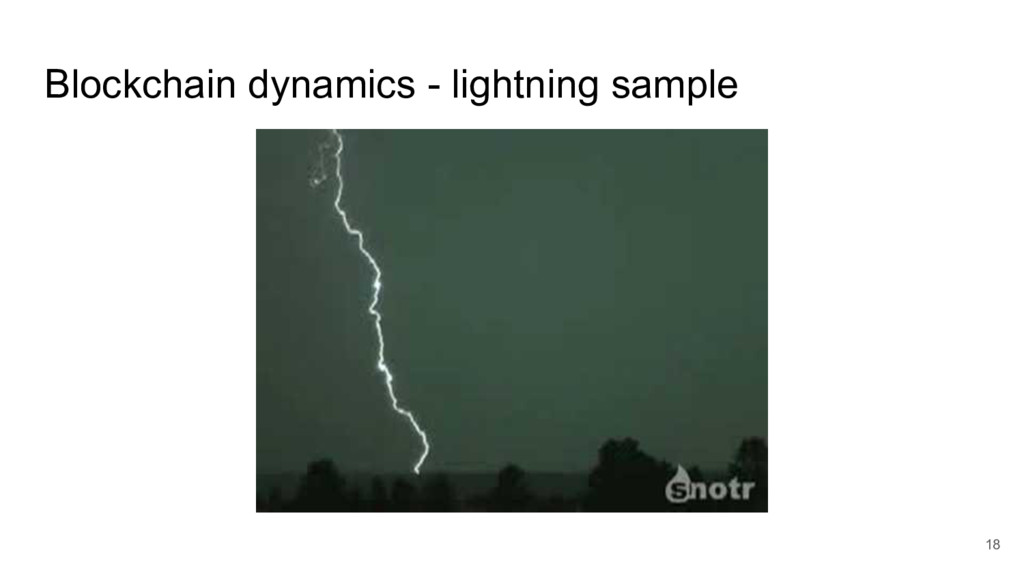 Blockchain dynamics - lightning sample 18