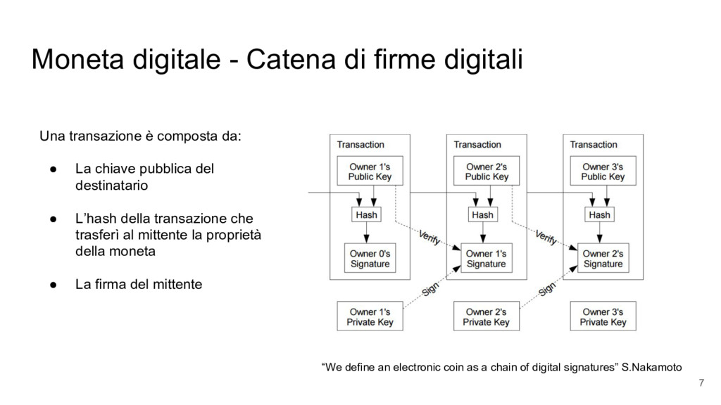 Moneta digitale - Catena di firme digitali 7 Un...