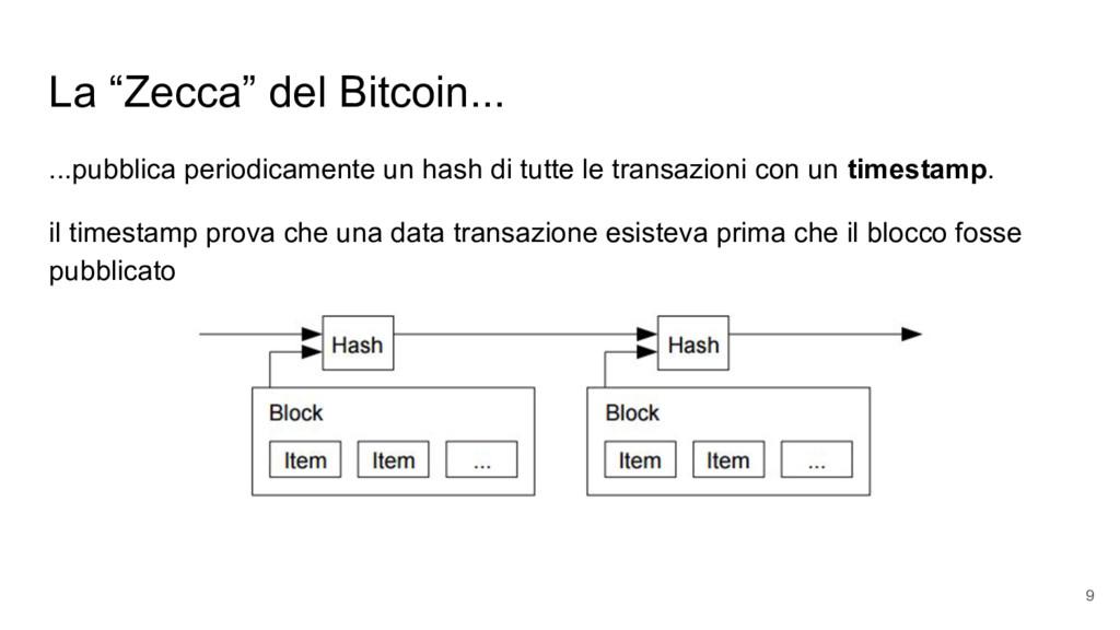 """La """"Zecca"""" del Bitcoin... ...pubblica periodica..."""
