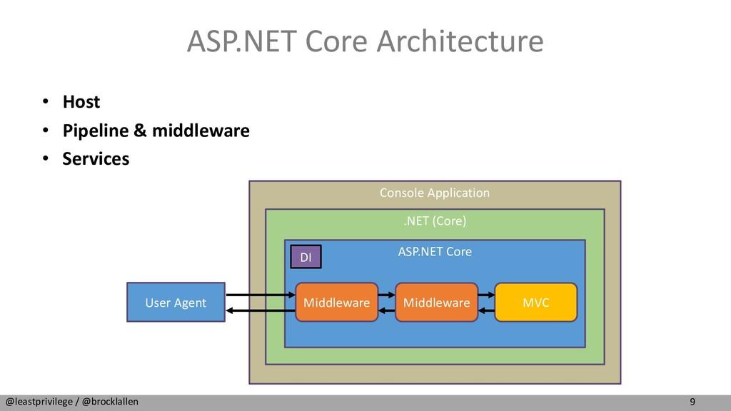 9 @leastprivilege / @brocklallen ASP.NET Core A...